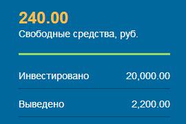 скрин Транс Кредит
