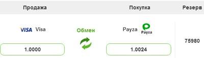 money center отзывы