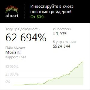 Памм счета Альпари и памм инвестирование