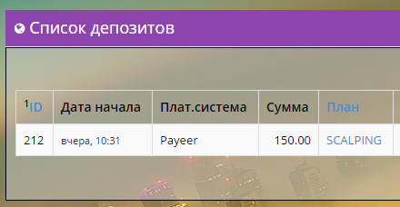 депозит 150 $