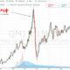 Tether (USDT): черный лебедь криптовалют