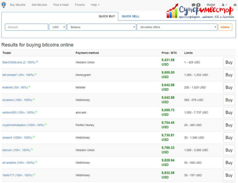 Как и где купить или продать биткоин