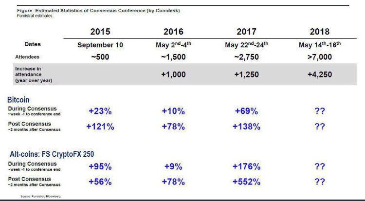 Прогноз курса биткоина на 2 полугодие 2018 года
