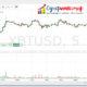 $11.000 за неделю на BitMEX (+430%)
