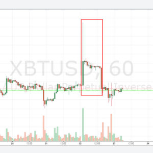Справедливая цена на биткоин