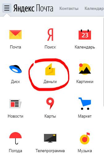 Яндекс.Деньги регистрация