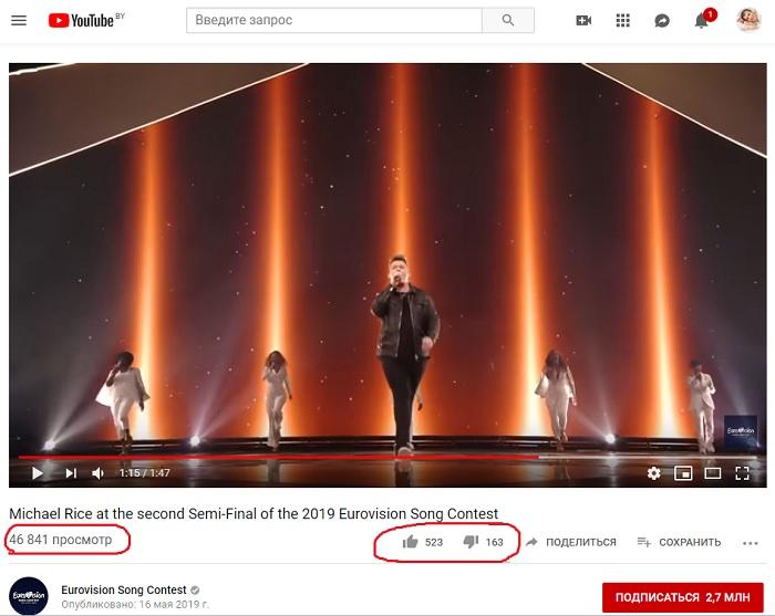 Евровидение 2019 все песни