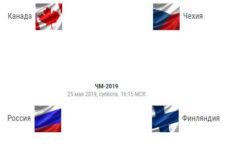 Кто в полуфинале ЧМ по хоккею 2019