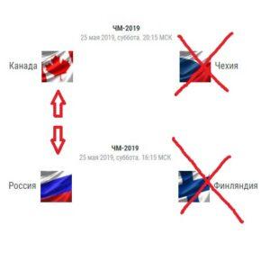 Кто в финале ЧМ по хоккею 2019