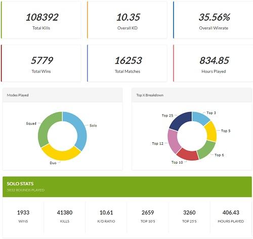 Фортнайт трекер fortnite tracker статистика фортнайт