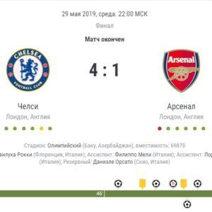 Челси Арсенал счет 4:1