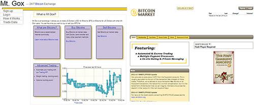 первые биржи криптовалют
