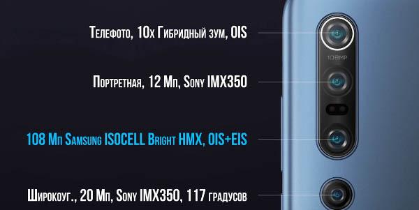камеры Xiaomi Mi 10 Pro