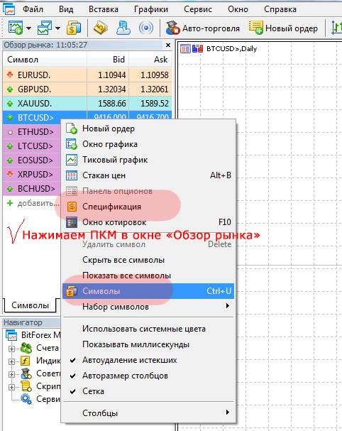 Metatrader 5 BitForex спецификация и инструменты