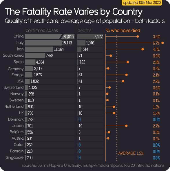 коронавирус, карта и статистика смертности по странам