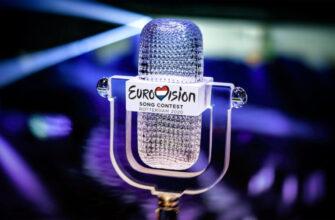 все песни Евровидения