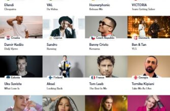 все участники Евровидения 2020