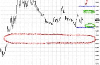 курс доллара к рублю на сегодня 07-08 мая 2020 года 600