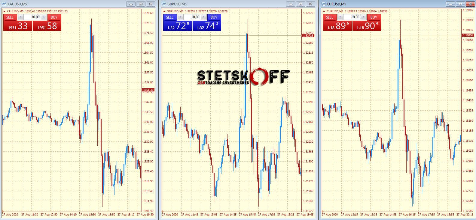 доллар сша прогноз