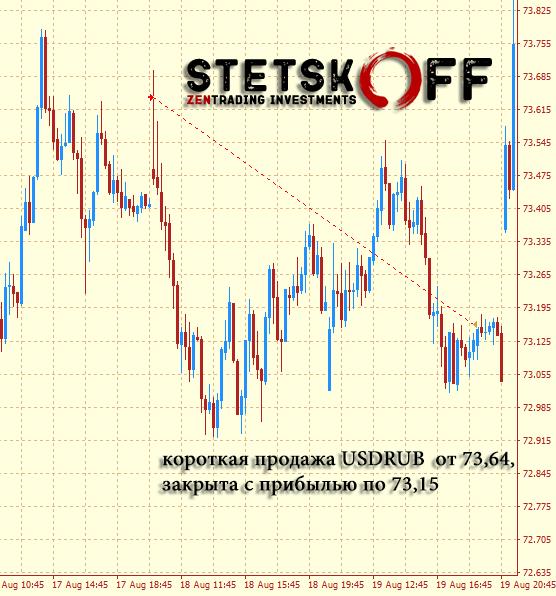 курс доллара к рублю, сделка