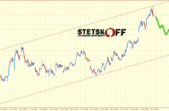 прогноз курса доллара США к рублю на неделю 3-9 августа 2020