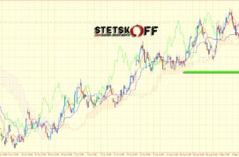 прогноз курса доллара на неделю 14-18 сентября 2020 года