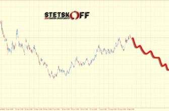 Мой прогноз курса доллара США к рублю на осень 2020