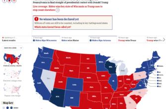 результаты выборов президента в Америке 2020 кто победил