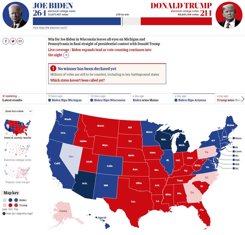 кто победил на выборах президента США в Америке