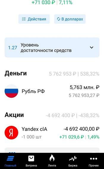акции Яндекс, прибыль по позиции
