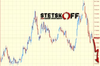 прогноз курса доллара на неделю 9-15 ноября 2020 года