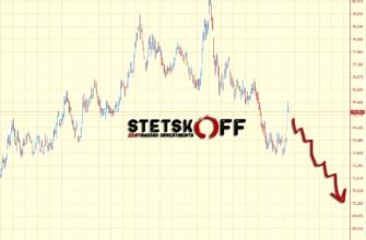 прогноз курса доллара от 21.12.2020