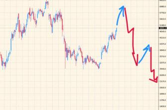 прогноз курса биткоина на 2021-2022 годы